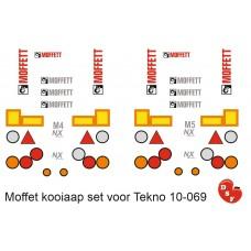 Moffet Kooiaap set Tekno